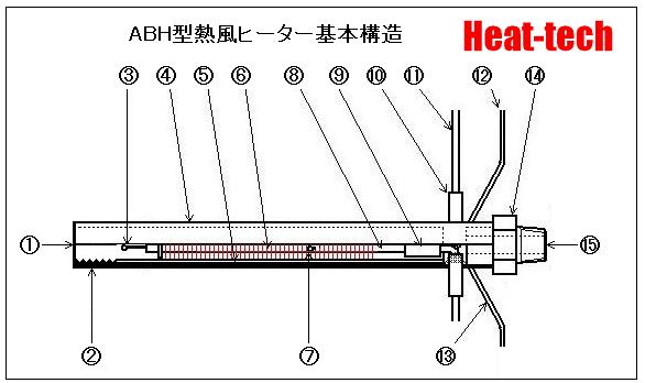 ABHシリーズの熱風ヒーター (標準的な熱風ヒーター)