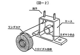 構造(電流トランス方式)