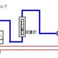 一般的な構成による使用方法(低圧のロータリーブロア等を使う場合)