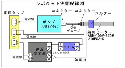 実態接続図