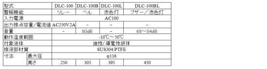 満杯検出用 DLC-100シリーズ仕様