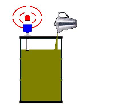 ドラム缶液面計による食廃油の一時貯蔵