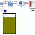 食廃油の自動回収