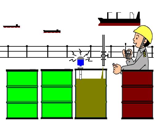 ドラム缶液面計による船舶廃油の陸揚げ