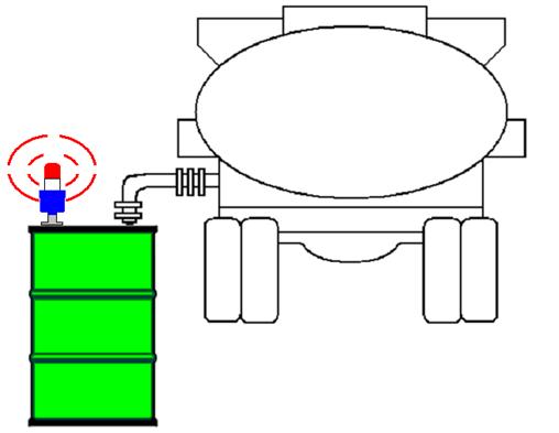 ドラム缶液面計による作動油の補給