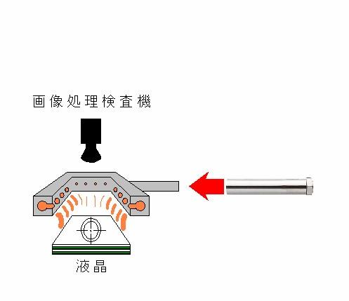 熱風ヒーターによる液晶の熱歪み検査