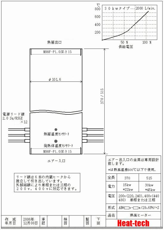 《 大型6セグメント型熱風ヒーター  》ABH-29x6PH