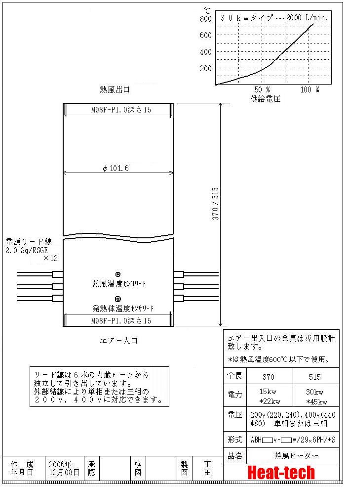 熱風ヒーター外形図《 6セグメント型 》ABH-29x6PH