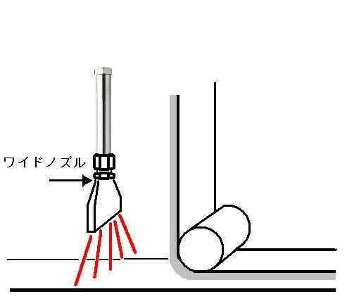 熱風ヒーターによるフィルムと紙の接着