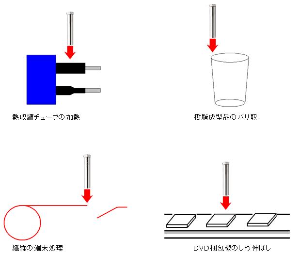 熱風ヒーターワイドノズル用途提案