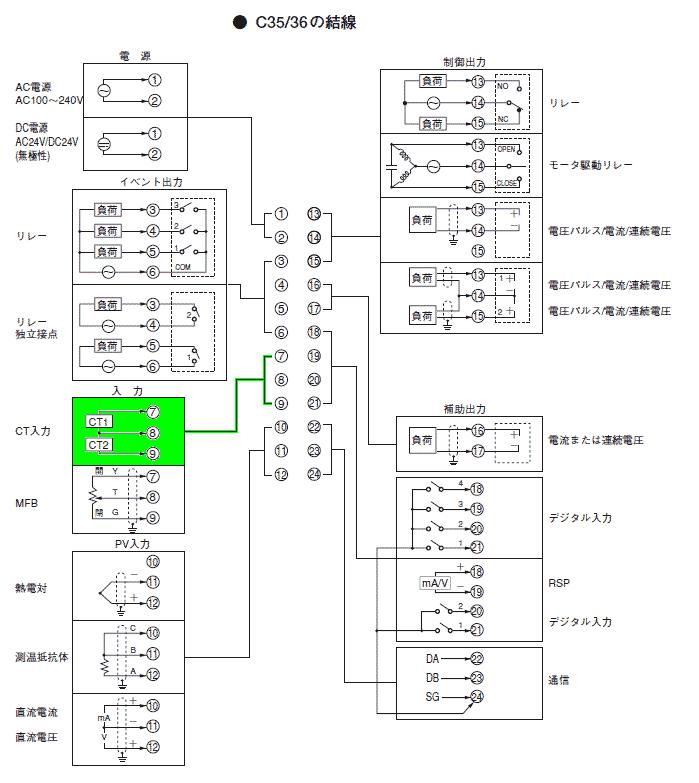 C35/36の結線