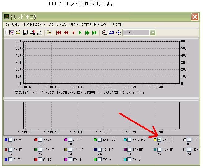 SLP-PC36 トレンドモニタ