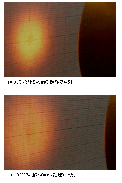 照射距離と照射径2