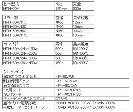 空冷式ハロゲンポイントヒーターHPH-60A
