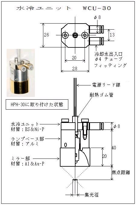 水冷ユニットWCU-30 S