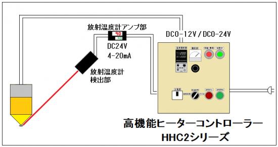 6.手動制御→HCVシリーズ