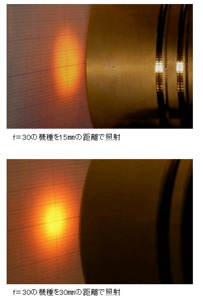 照射距離と照射径1