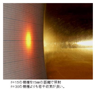 照射距離と照射径3