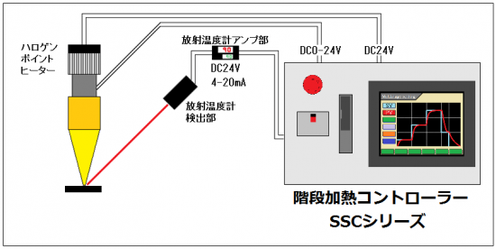 階段制御→SSCシリーズ