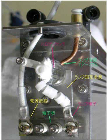 《 大出力ランプ用(H18仕様)の端子ボックス内部 》