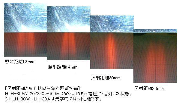 HLH-30W-照射距離と焦点状態