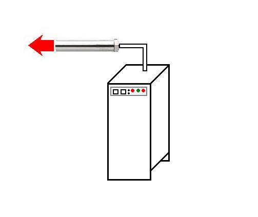 熱風ヒーターによる過熱水蒸気