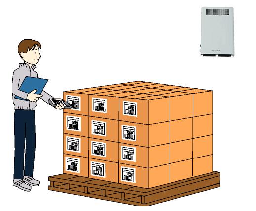 食品倉庫の脱臭・除菌-紫外線殺菌と強力オゾン消臭 OZ-10、OZ-20の活用法