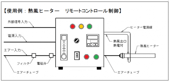 高機能 熱風ヒーターコントローラーAHC2