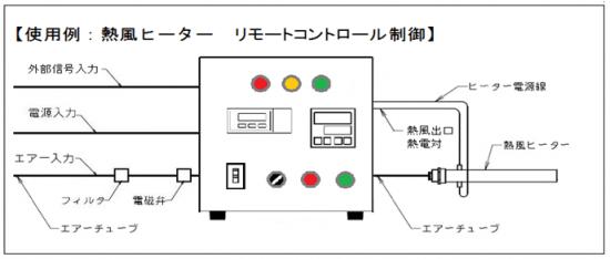 温度調節器と質量流量コントローラー AHC2-TCFCRC 使用例