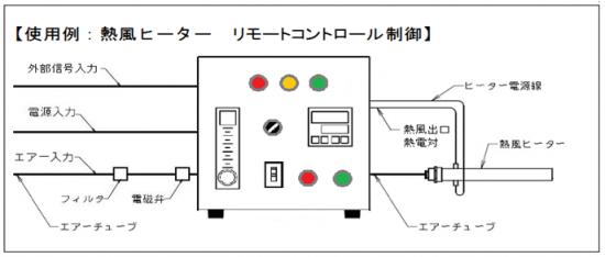 温度調節器とフロート式流量計 AHC2-TCFMRC 使用例