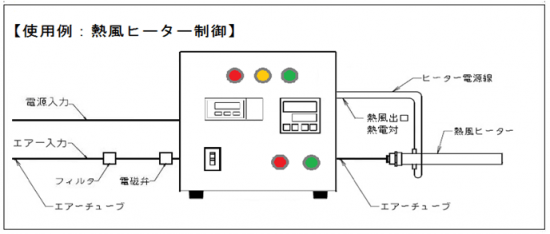 温度調節器と質量流量コントローラー AHC2-TCFC 使用例