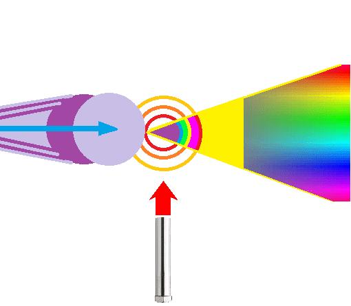 線形加速器 X線レーザーでの資料の加熱