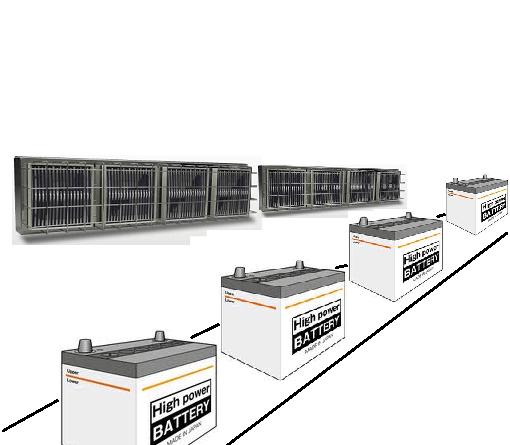 カーバッテリーの加熱・保温-遠赤外線パネルヒーターの活用法