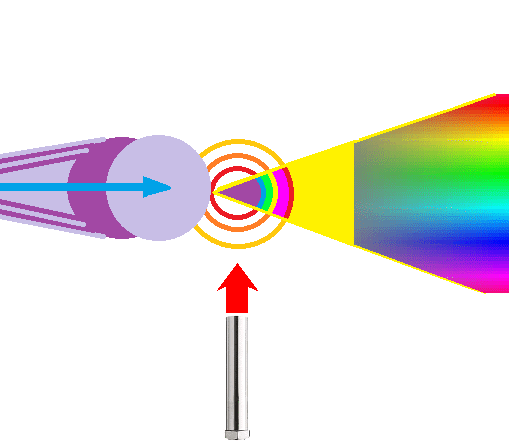 Heating of the materials in the Linear accelerator · X-ray laser  by the Air Blow Heater