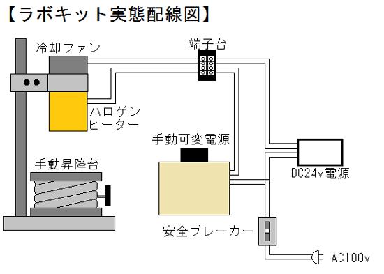 ラボキット実態配線図-ハロゲンポイントヒーター ラボキット HPH-60A/f30-450w