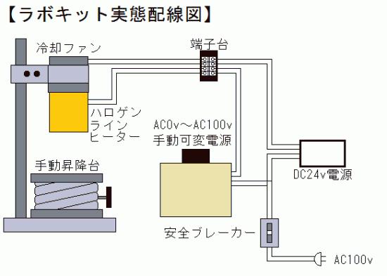 ラボキット実体配線図