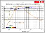 遠赤外線の科学6 遠赤外線の吸収率