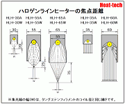 ハロゲンラインヒーター型式一覧