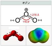 オゾン殺菌の科学4.殺菌のメカニズム