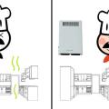 厨房の除菌 -紫外線殺菌と強力オゾン消臭 OZ-10、OZ-20の活用法