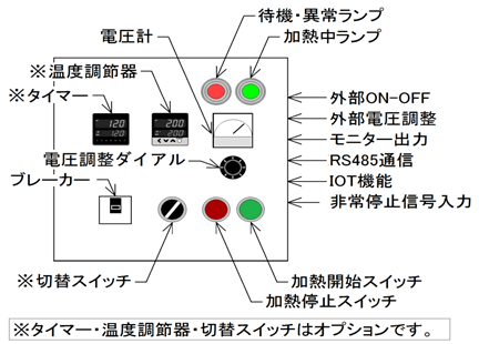 高機能 ヒーターコントローラー HHC2 シリーズ