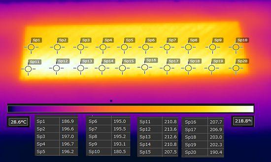 炭素繊維シートの加熱