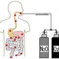 内視鏡検査ガスの加熱-熱風ヒーターの活用法