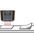 液晶用カバーガラスの加熱-遠赤外線パネルヒーターの活用法