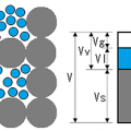 1-3.材料内水分の表し方~1. 乾燥はどのように進むか-Ⅰ. 乾燥の基礎知識-乾燥の科学