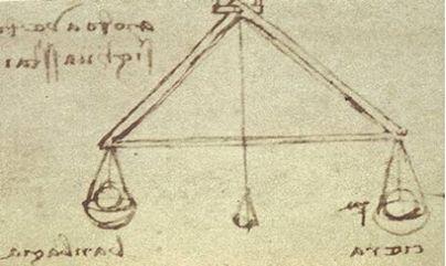 レオナルド・ダ・ビンチが考えた天秤を利用した湿度計