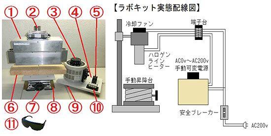 実態配線図-ハロゲンラインヒーター ラボキット HLH-55A/f25-200v-2kw