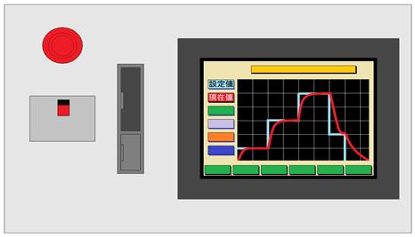 ステップセット コントローラー SSCシリーズ