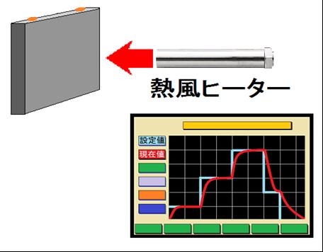 二次電池の温度性能評価試験-ステップセットコントローラーSSCの活用法
