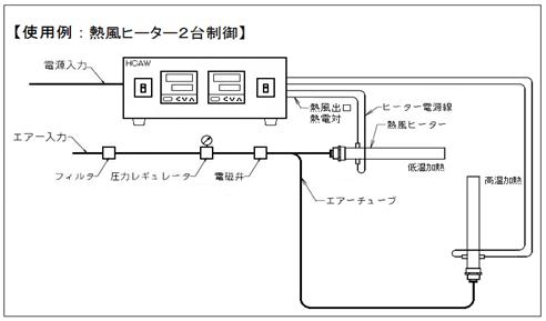 ヒーター2台制御型 HCAW